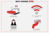 OYO Inn & Suites Medical Center San Antonio